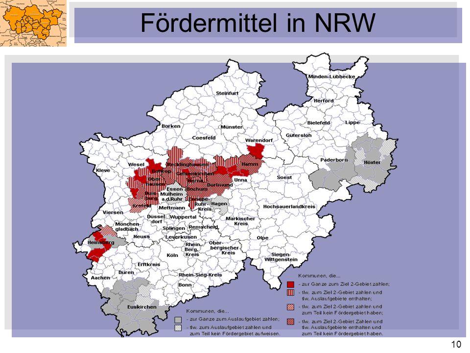 Fördermittel in NRW
