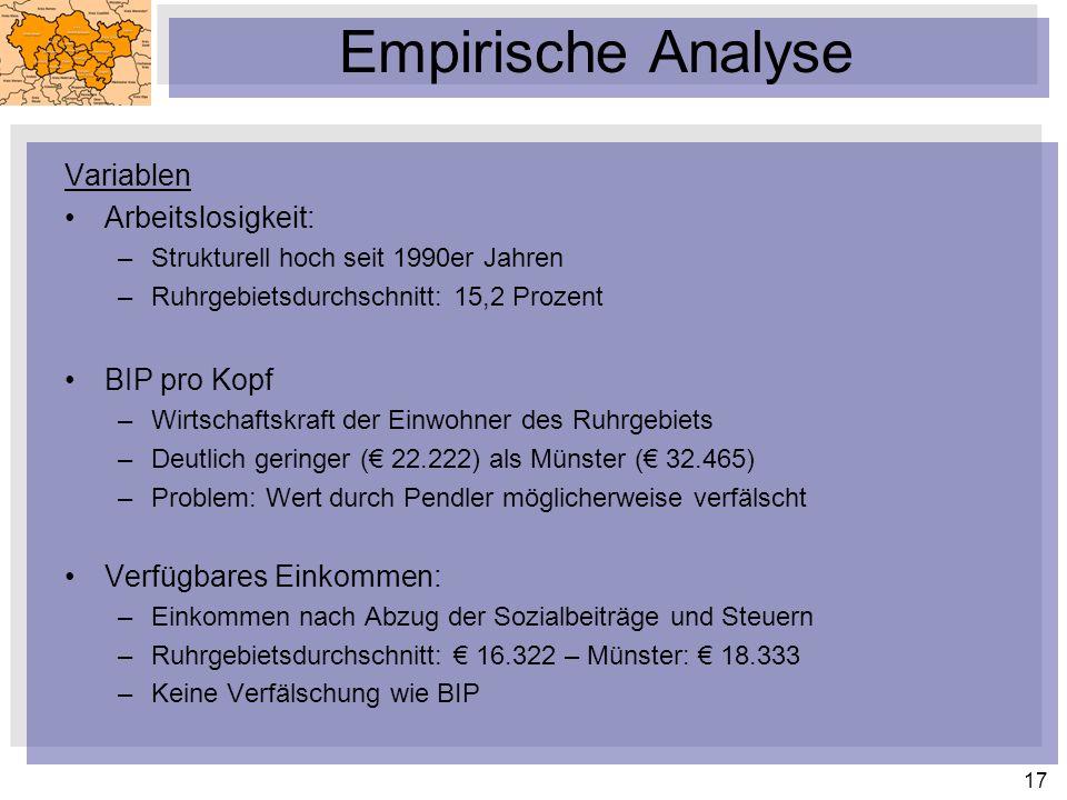Empirische Analyse Variablen Arbeitslosigkeit: BIP pro Kopf