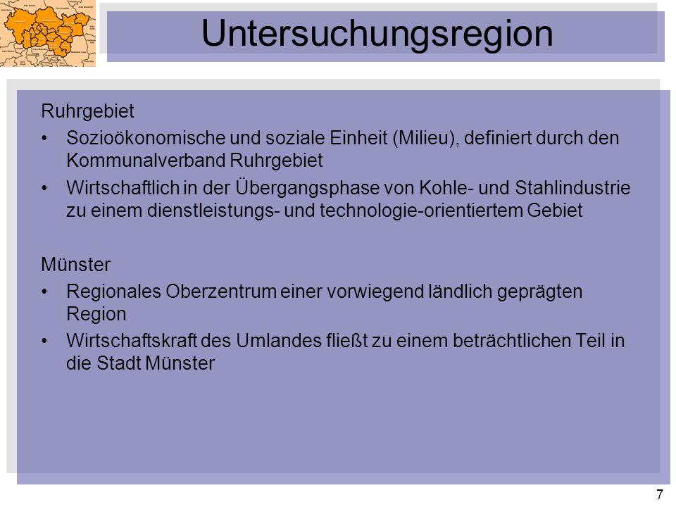 Untersuchungsregion Ruhrgebiet