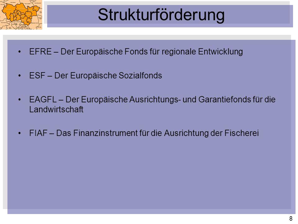 Strukturförderung EFRE – Der Europäische Fonds für regionale Entwicklung. ESF – Der Europäische Sozialfonds.