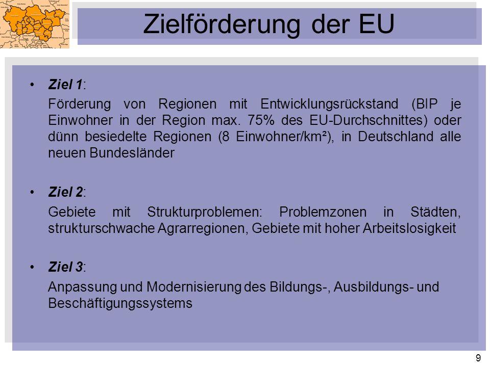 Zielförderung der EU Ziel 1: