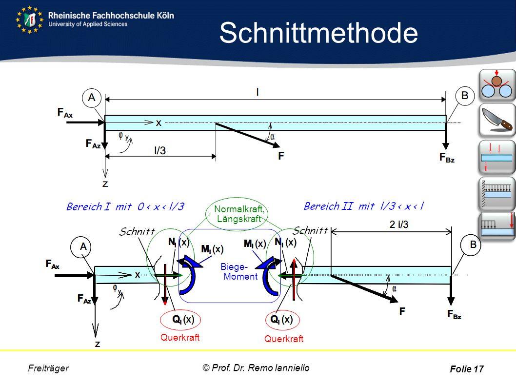 Schnittmethode Normalkraft, Längskraft Biege- Moment Querkraft