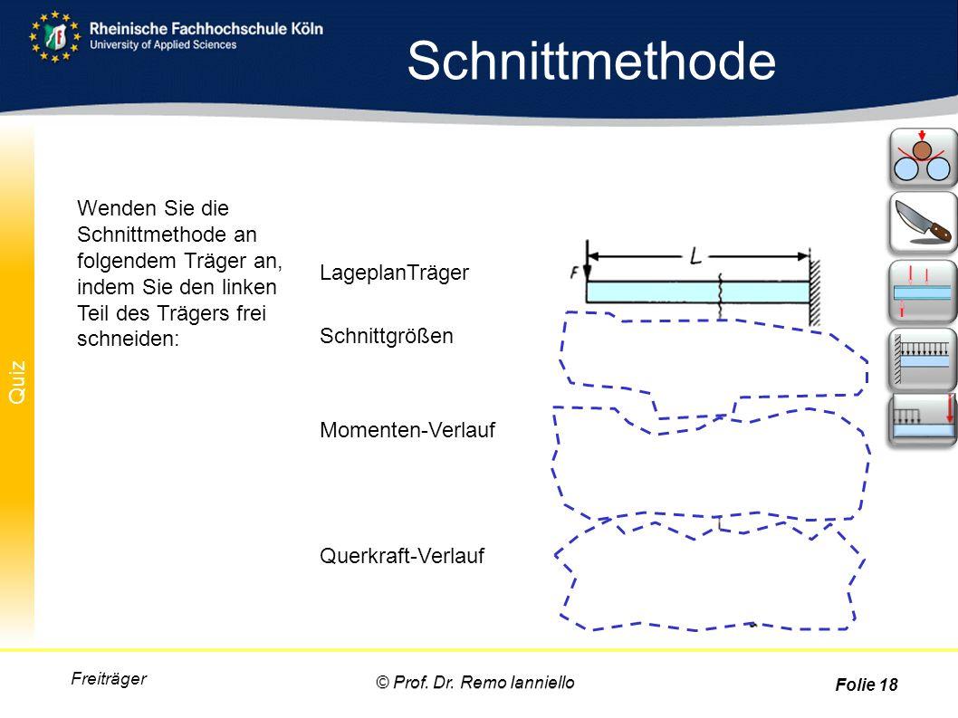 Schnittmethode Wenden Sie die Schnittmethode an folgendem Träger an, indem Sie den linken Teil des Trägers frei schneiden:
