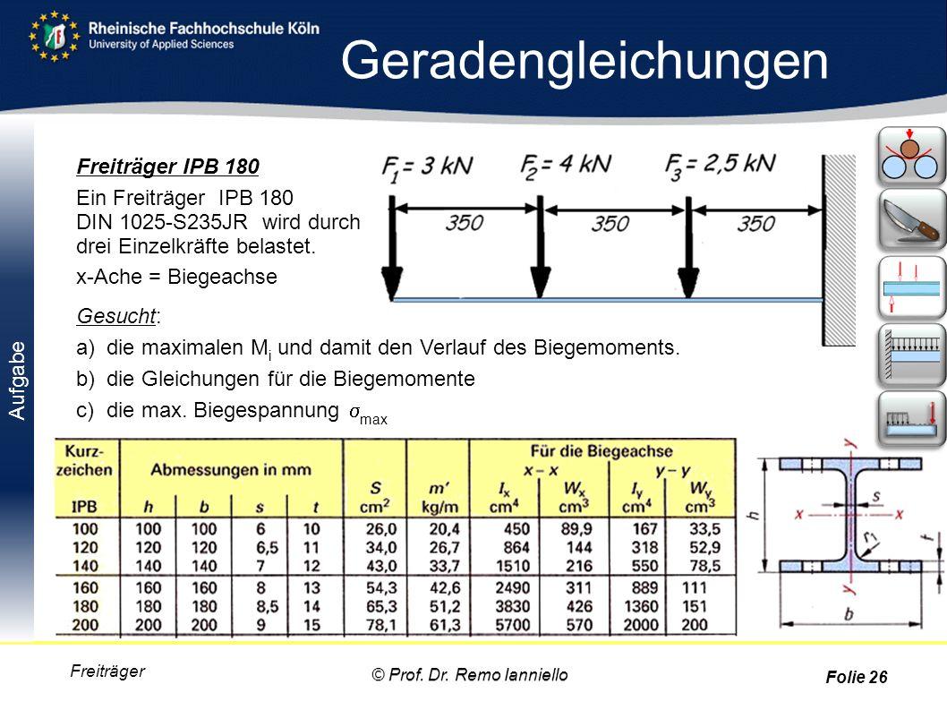 Geradengleichungen Freiträger IPB 180