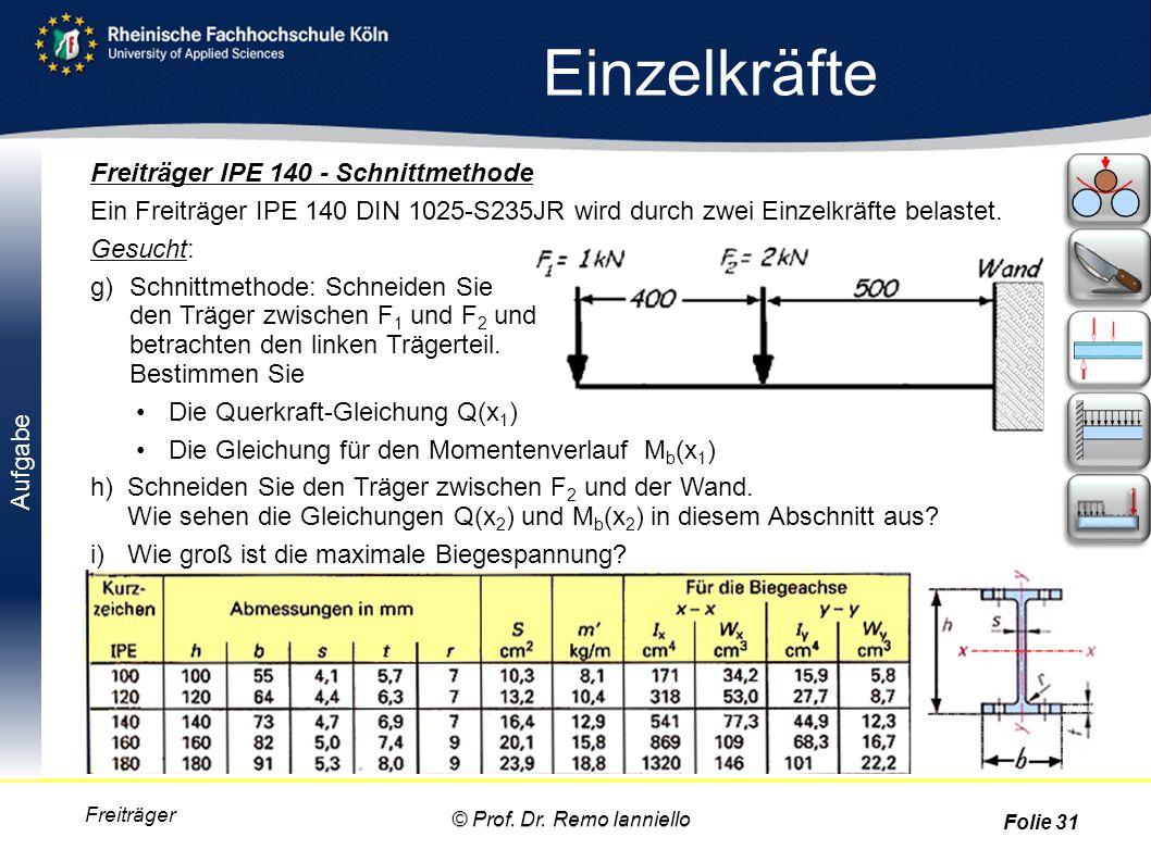 Einzelkräfte Freiträger IPE 140 - Schnittmethode