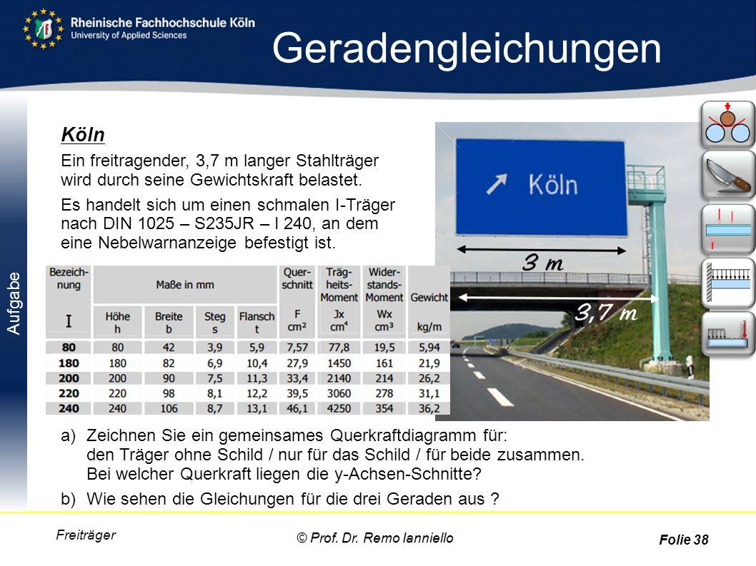 Geradengleichungen Köln