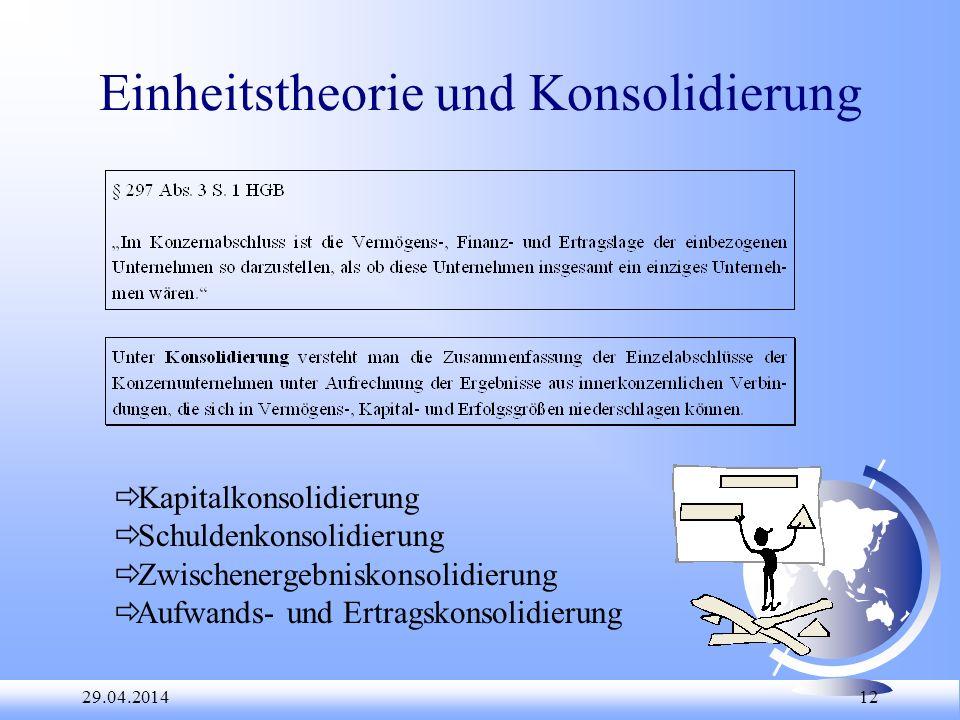 Einheitstheorie und Konsolidierung