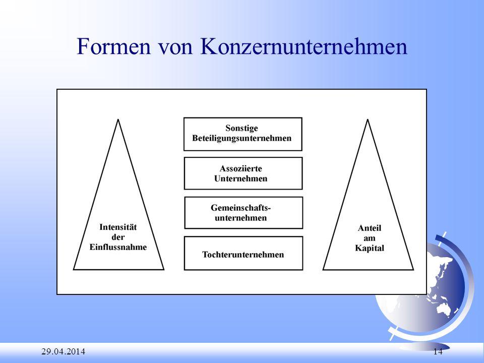Formen von Konzernunternehmen