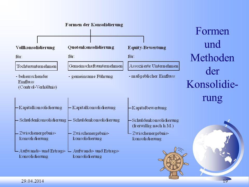 Formen und Methoden der Konsolidie-rung