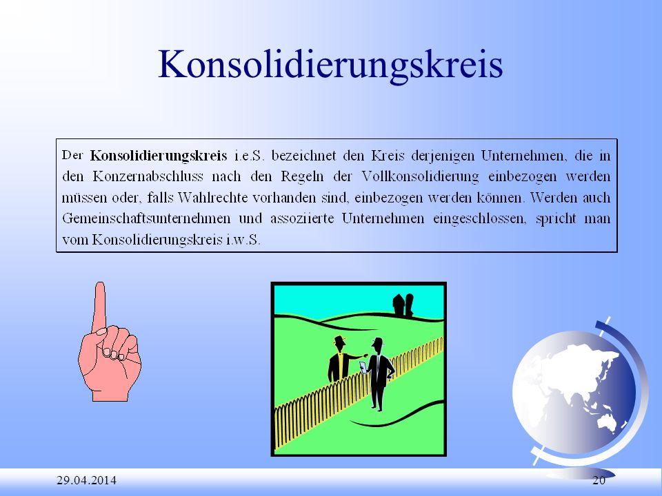 Konsolidierungskreis