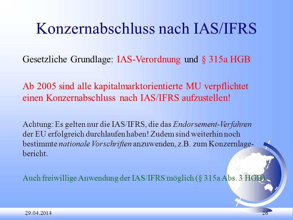 Konzernabschluss nach IAS/IFRS