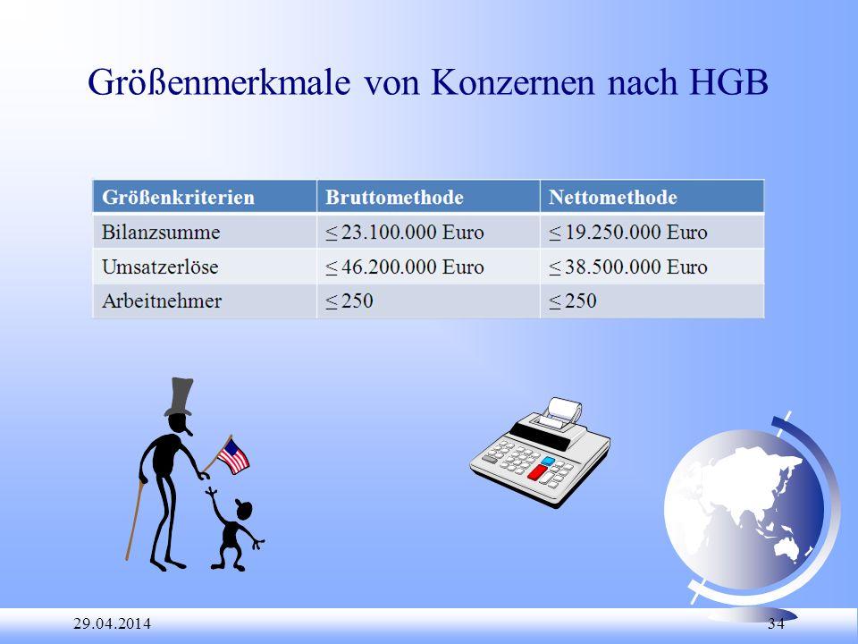 Größenmerkmale von Konzernen nach HGB