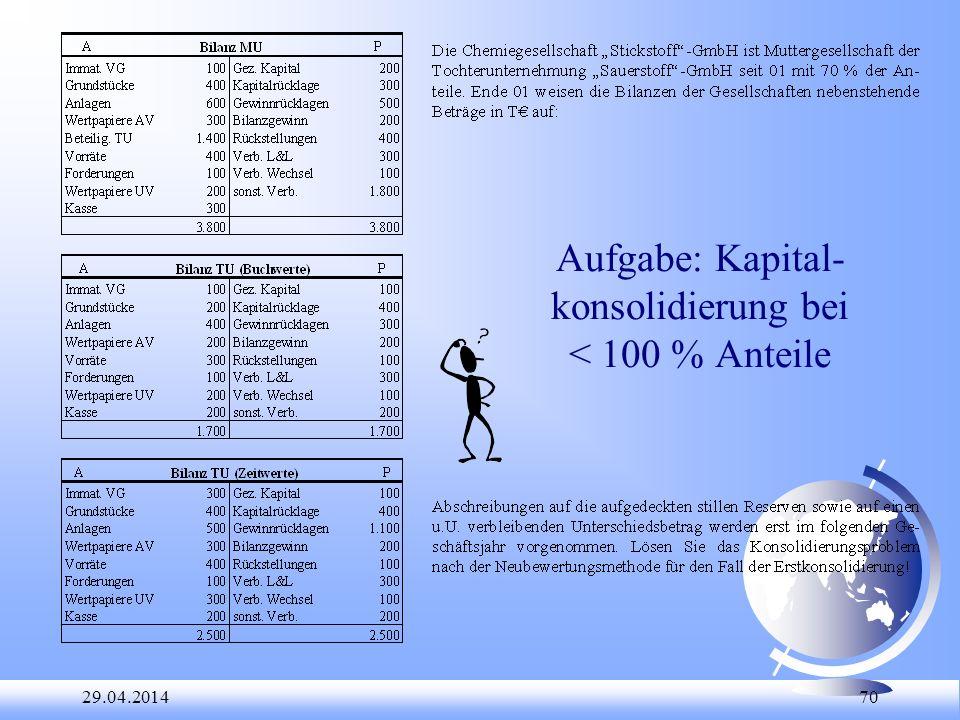Aufgabe: Kapital-konsolidierung bei < 100 % Anteile