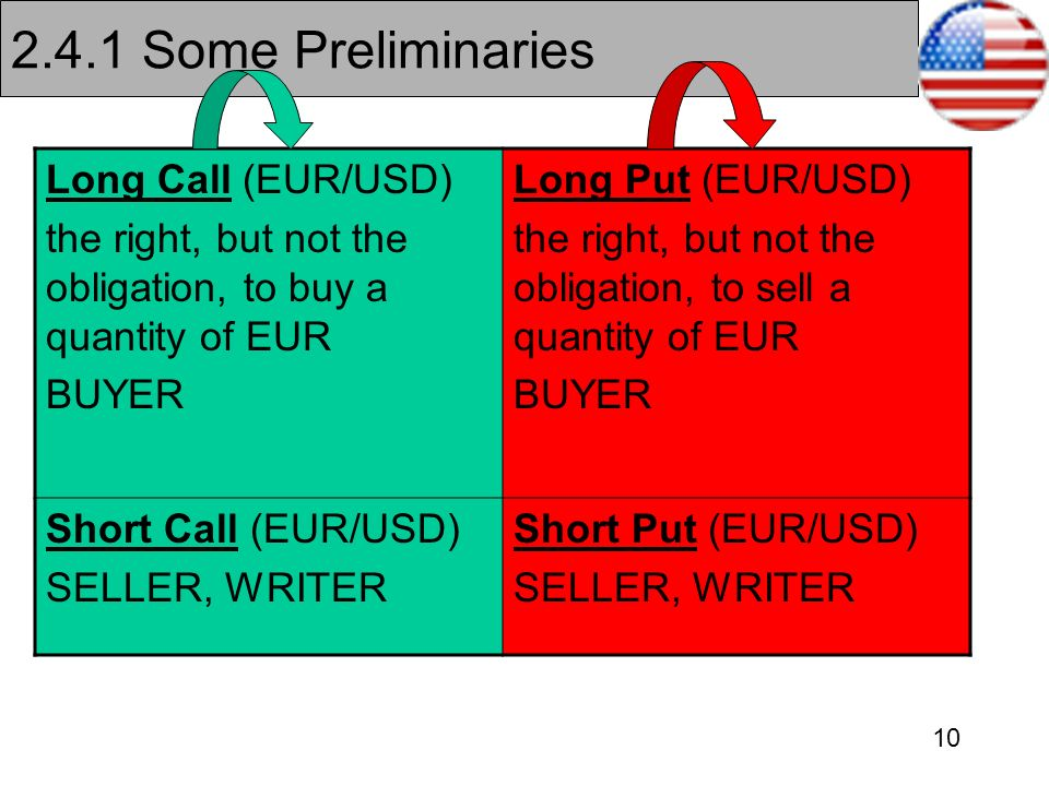 2.4.1 Some Preliminaries Long Call (EUR/USD)