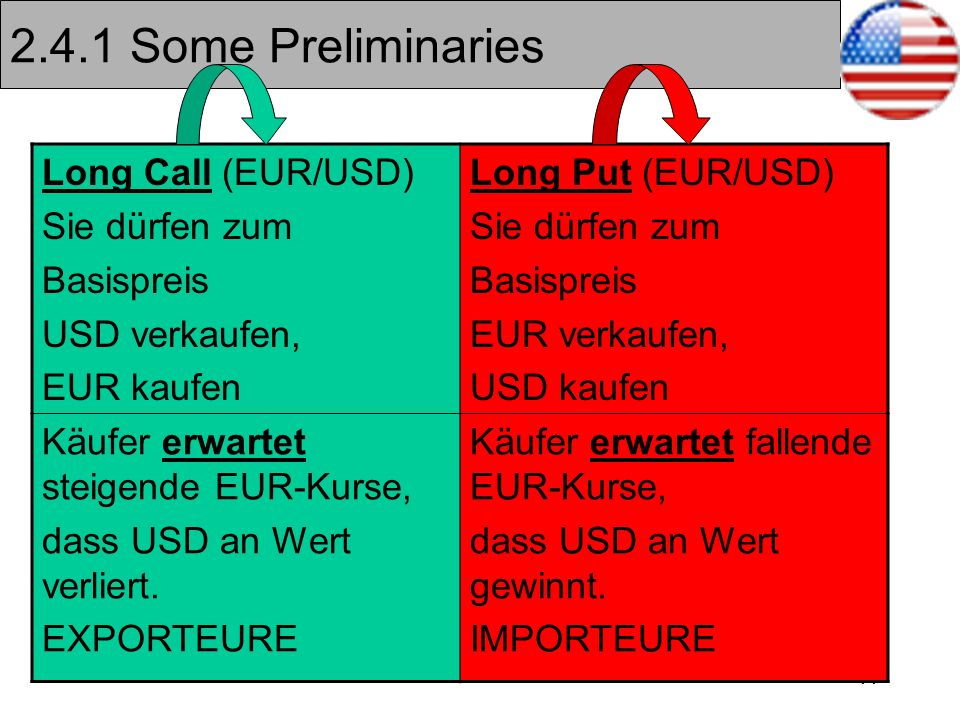 2.4.1 Some Preliminaries Long Call (EUR/USD) Sie dürfen zum Basispreis