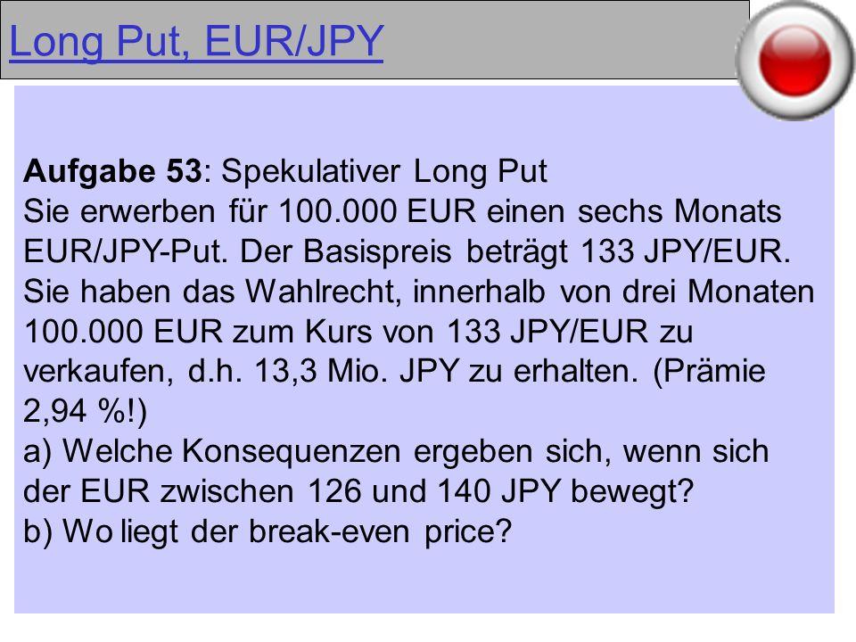 Long Put, EUR/JPY