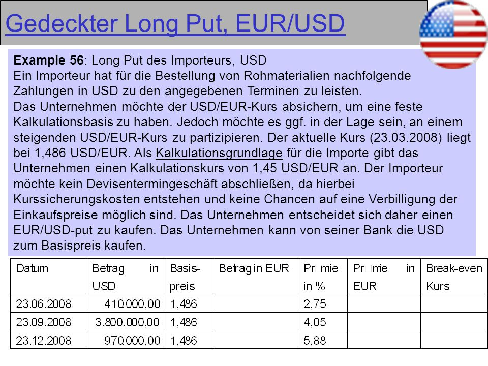 Gedeckter Long Put, EUR/USD