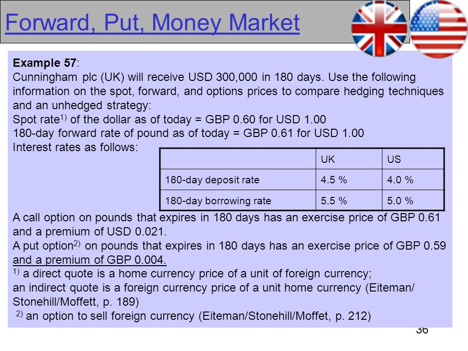 Forward, Put, Money Market