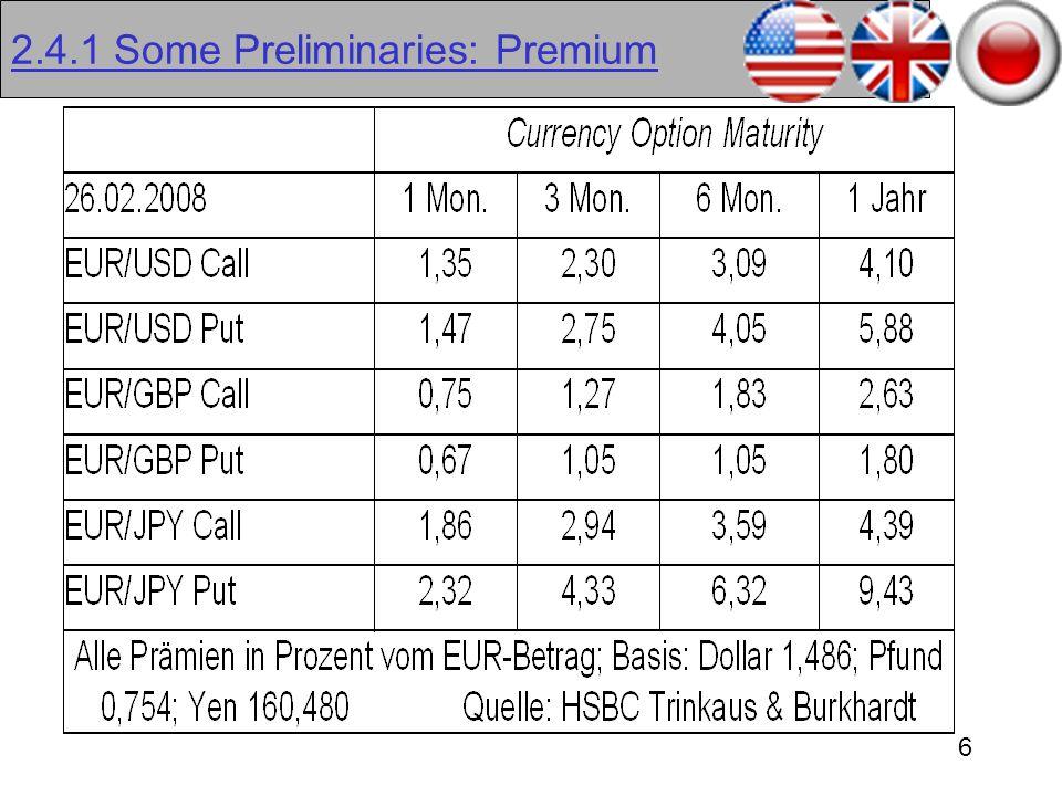2.4.1 Some Preliminaries: Premium