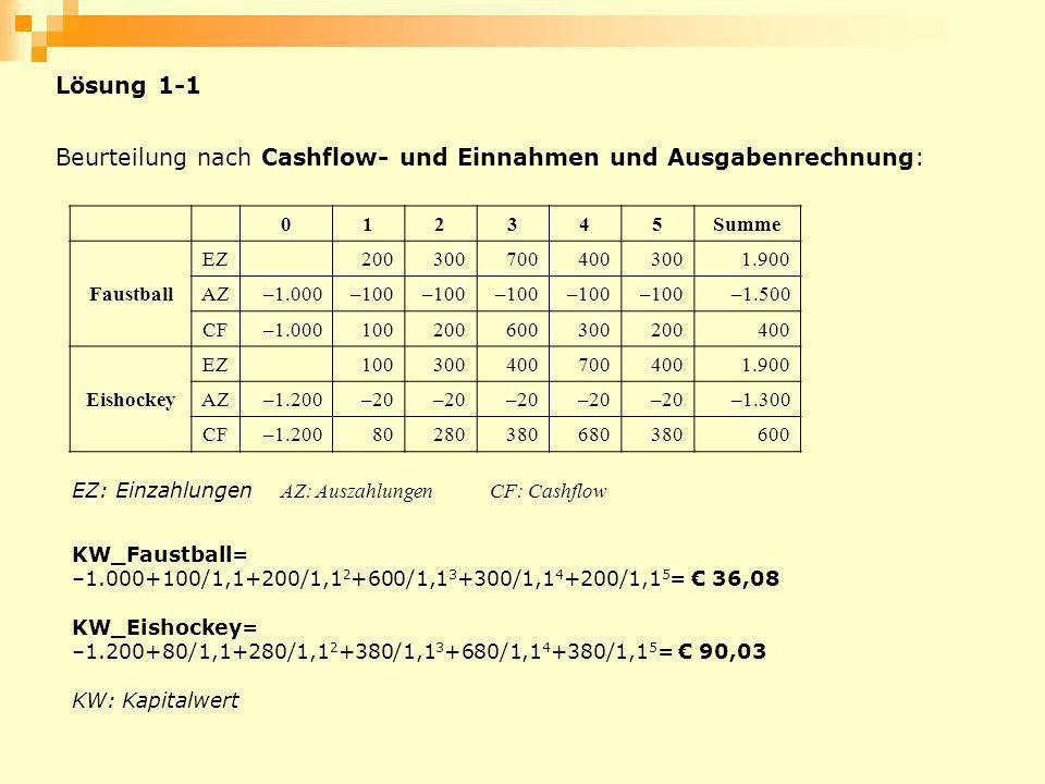 Beurteilung nach Cashflow- und Einnahmen und Ausgabenrechnung: