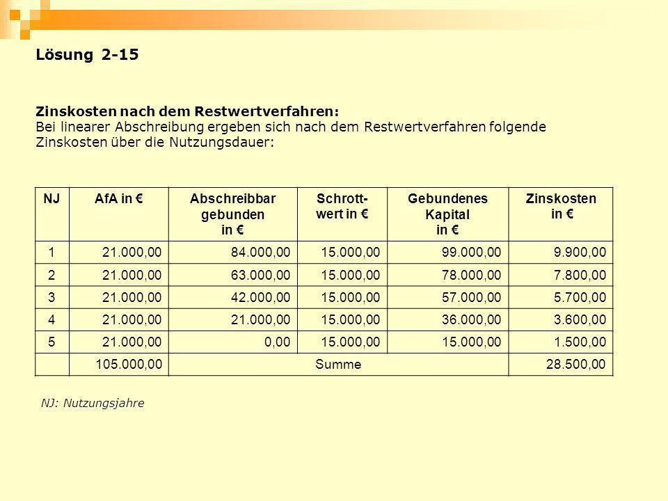 Lösung 2-15 Zinskosten nach dem Restwertverfahren: