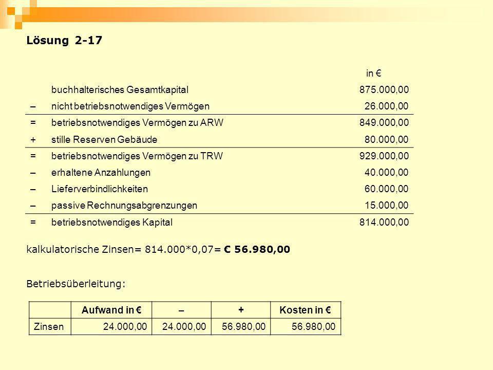 Lösung 2-17 in € buchhalterisches Gesamtkapital 875.000,00 –
