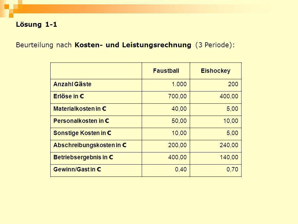 Beurteilung nach Kosten- und Leistungsrechnung (3 Periode):