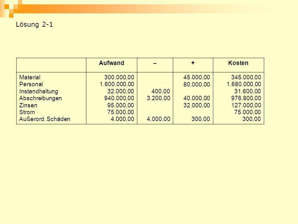 Lösung 2-1 Aufwand – + Kosten Material Personal Instandhaltung