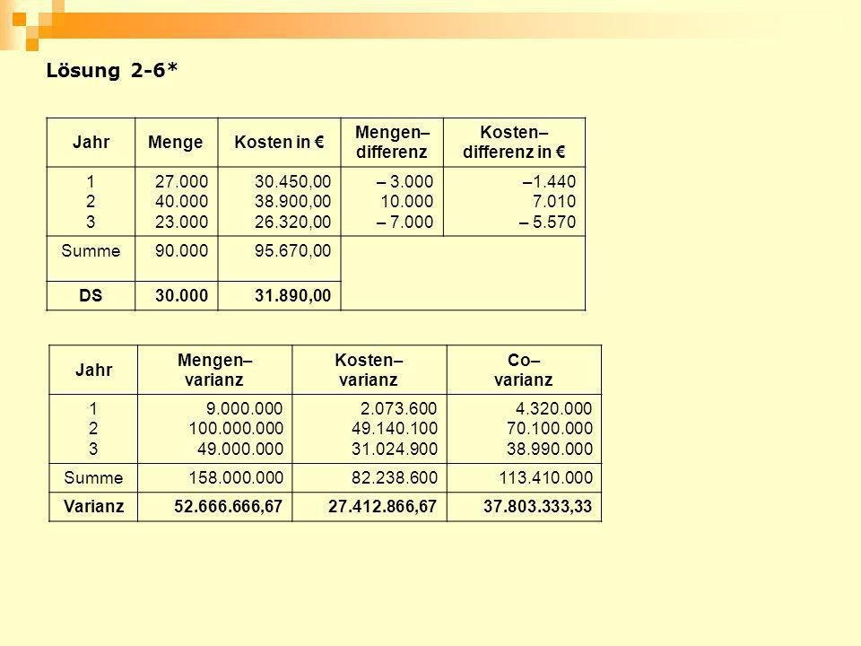 Lösung 2-6* Jahr Menge Kosten in € Mengen– differenz Kosten–