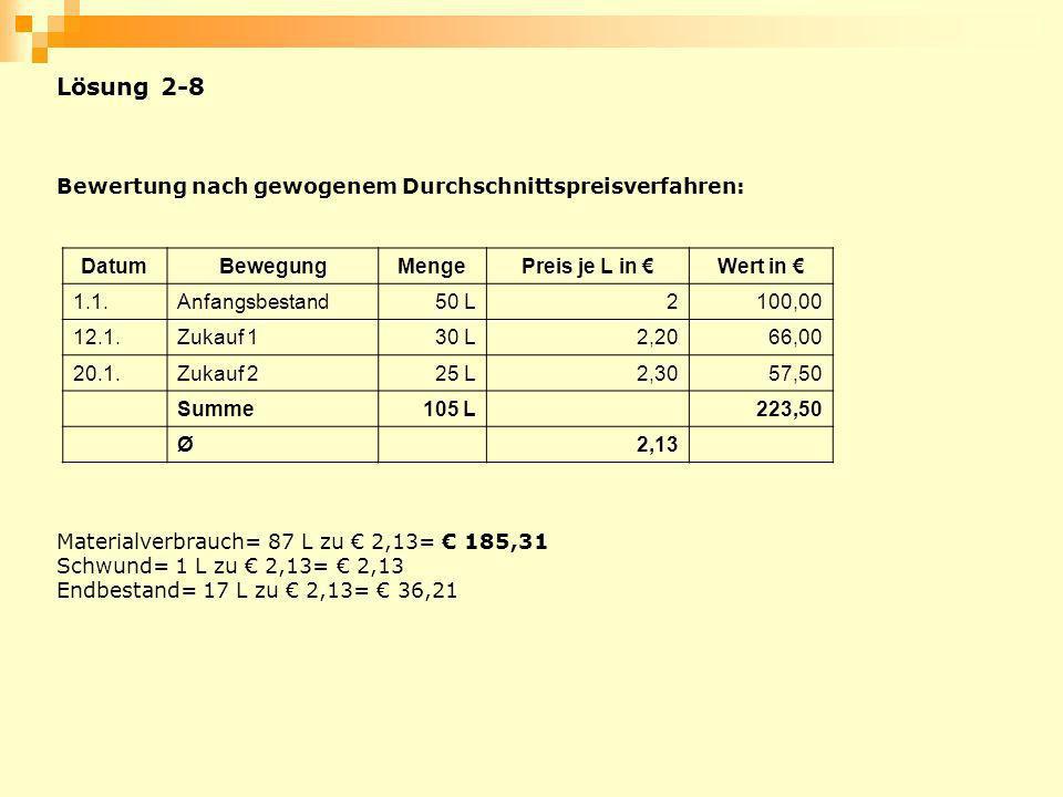 Lösung 2-8 Bewertung nach gewogenem Durchschnittspreisverfahren: Datum