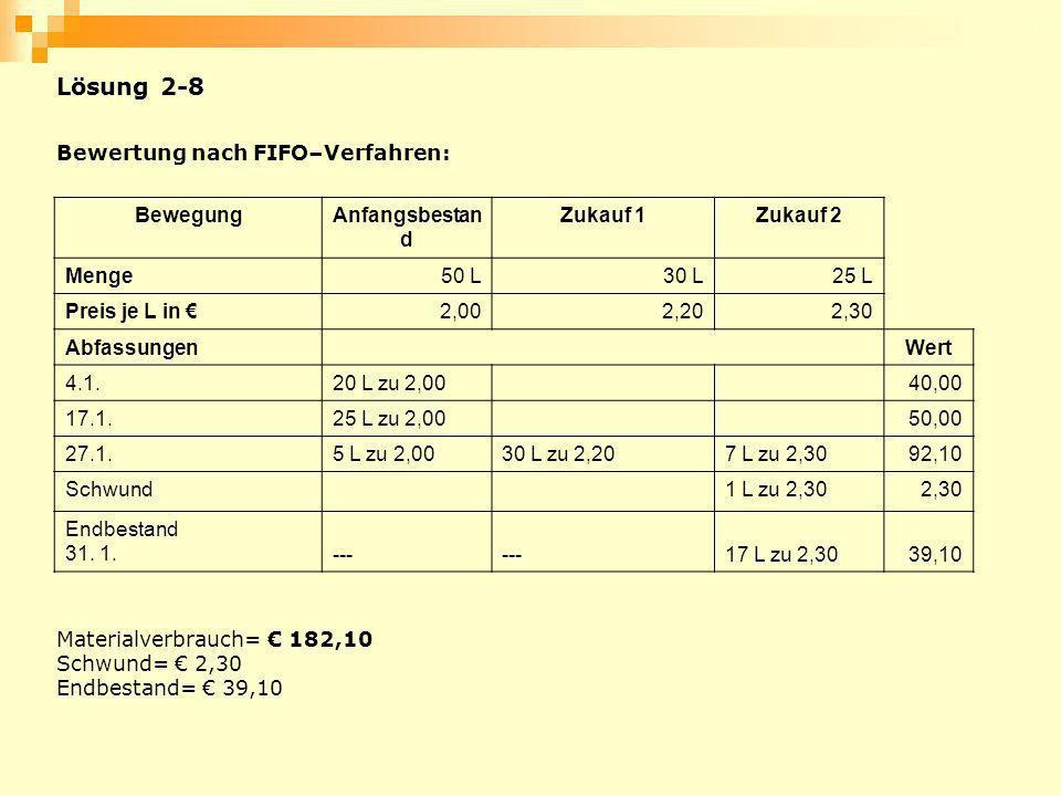 Lösung 2-8 Bewertung nach FIFO–Verfahren: Bewegung Anfangsbestand