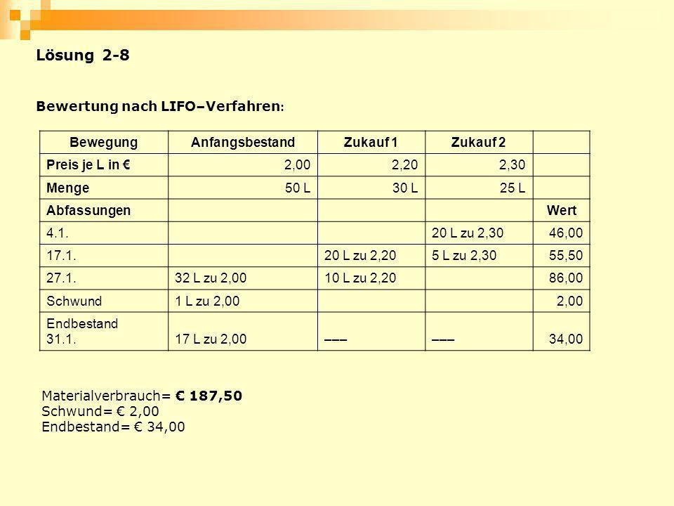 Lösung 2-8 Bewertung nach LIFO–Verfahren: Bewegung Anfangsbestand