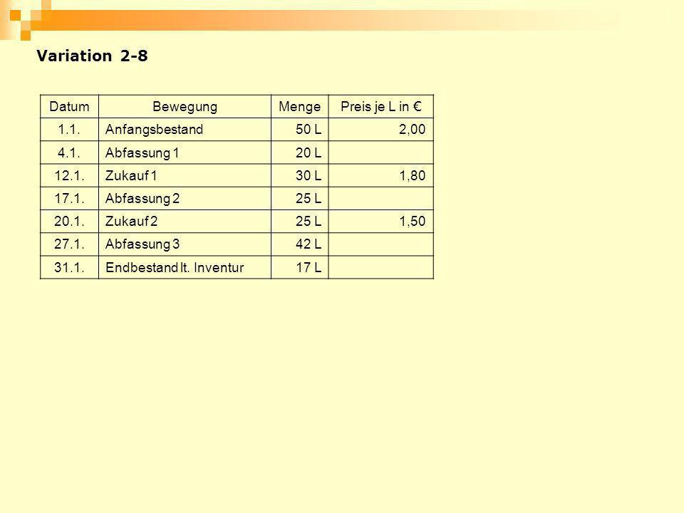 Variation 2-8 Datum Bewegung Menge Preis je L in € 1.1. Anfangsbestand