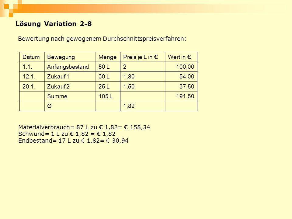 Lösung Variation 2-8 Bewertung nach gewogenem Durchschnittspreisverfahren: Datum. Bewegung. Menge.
