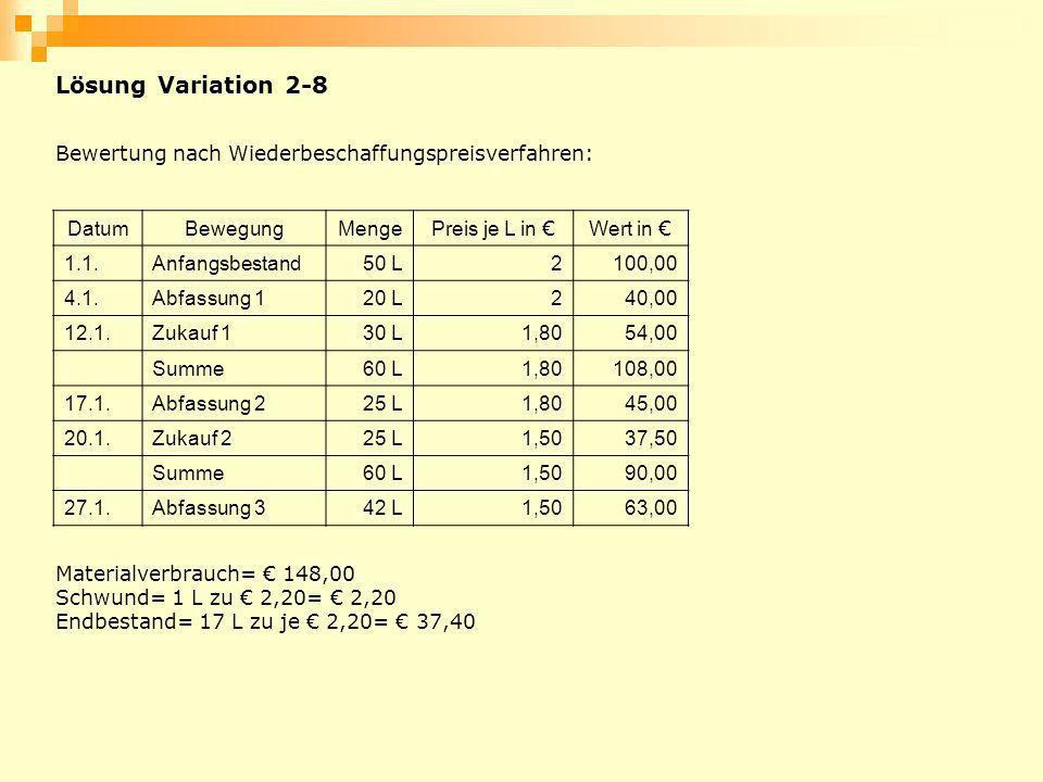 Lösung Variation 2-8 Bewertung nach Wiederbeschaffungspreisverfahren: