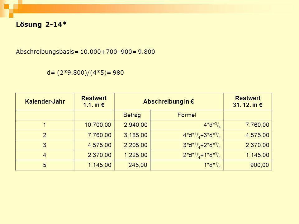 Abschreibungsbasis= 10.000+700–900= 9.800