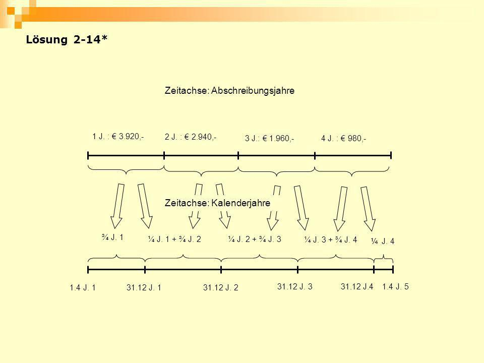 Lösung 2-14* Zeitachse: Abschreibungsjahre Zeitachse: Kalenderjahre