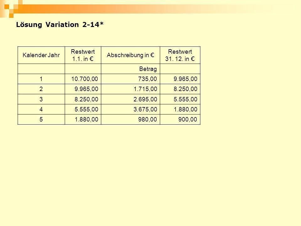 Lösung Variation 2-14* Kalender Jahr Restwert 1.1. in €