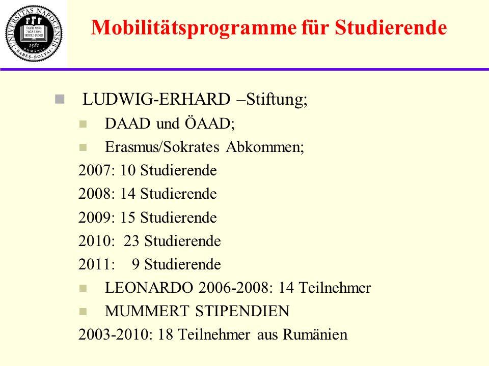 Mobilitätsprogramme für Studierende