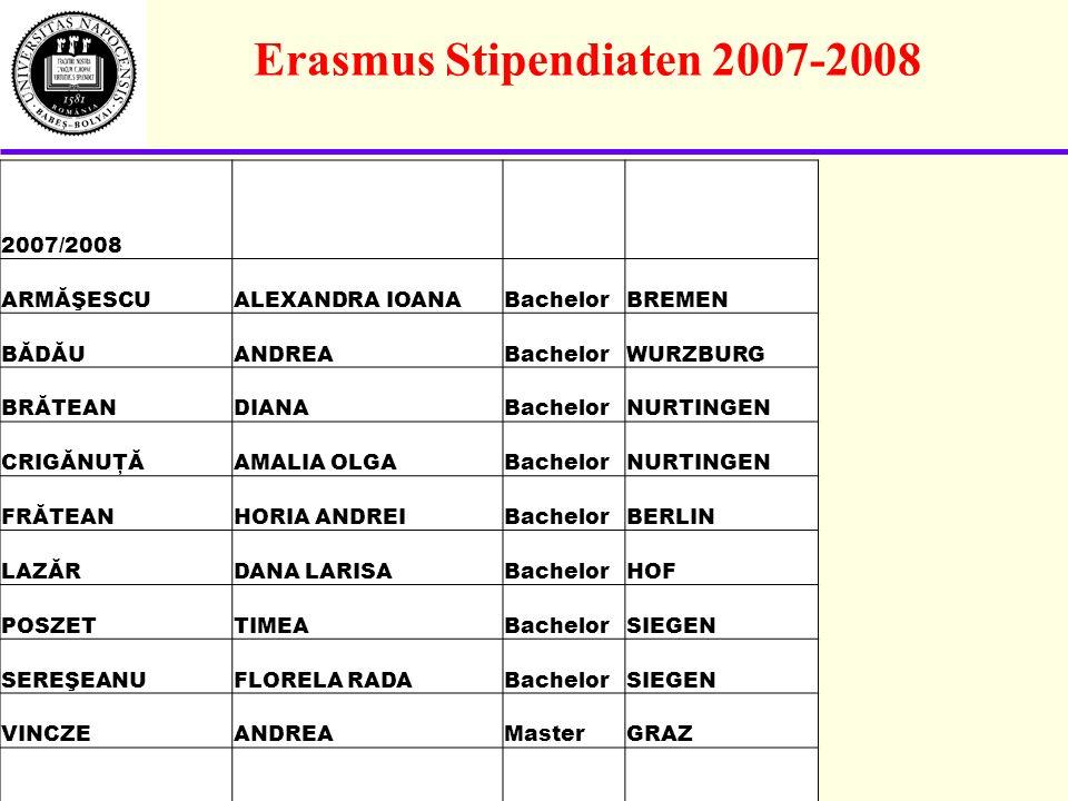 Erasmus Stipendiaten 2007-2008