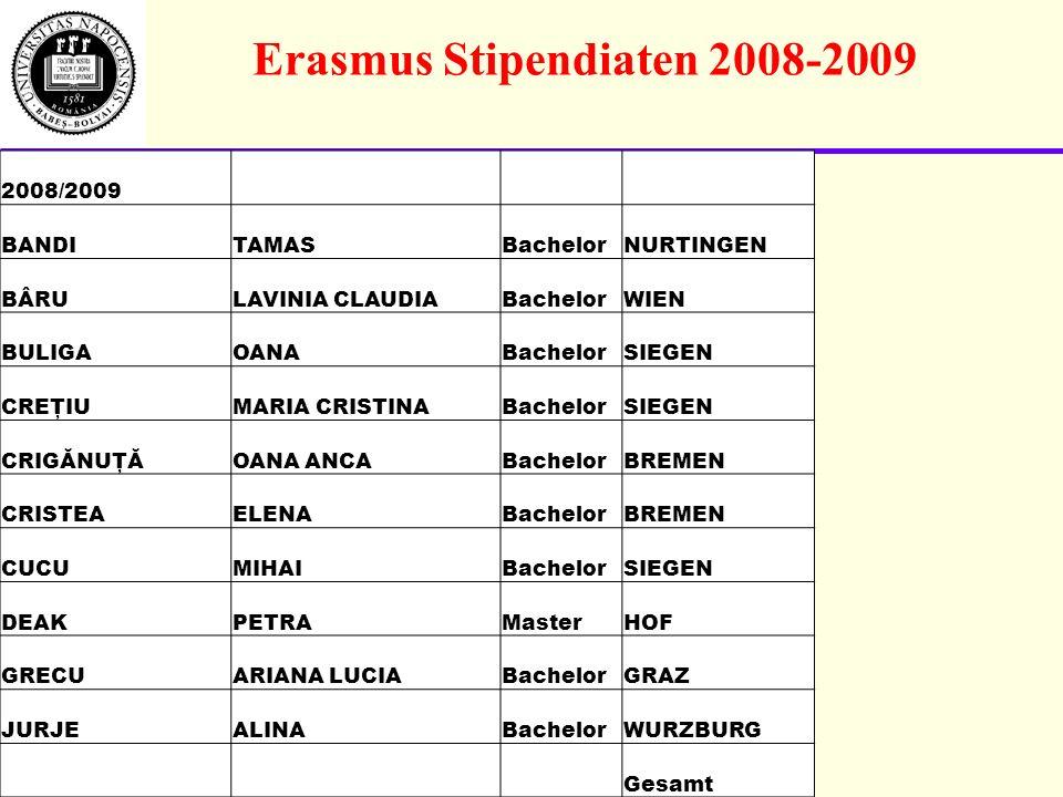 Erasmus Stipendiaten 2008-2009