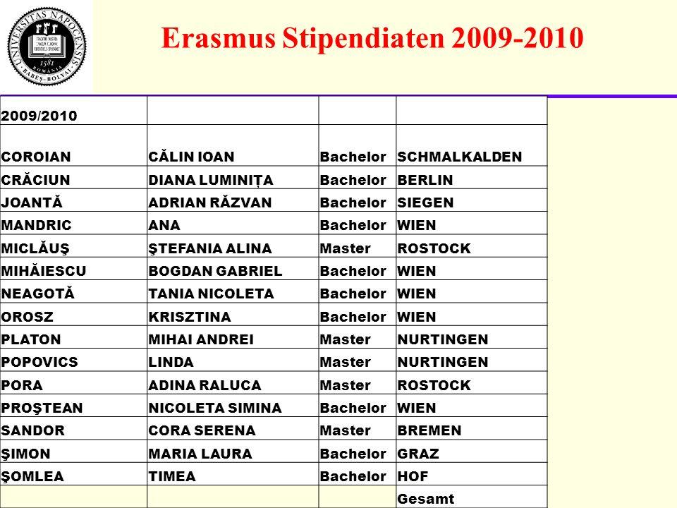 Erasmus Stipendiaten 2009-2010