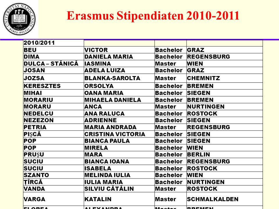 Erasmus Stipendiaten 2010-2011