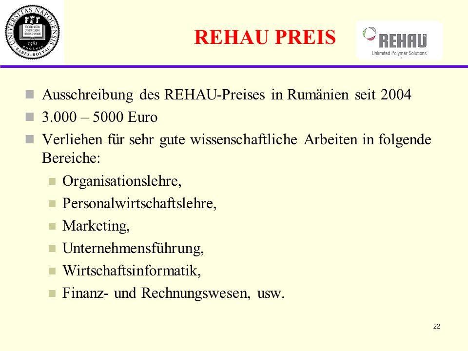 REHAU PREIS Ausschreibung des REHAU-Preises in Rumänien seit 2004