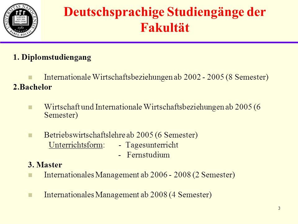 Deutschsprachige Studiengänge der Fakultät