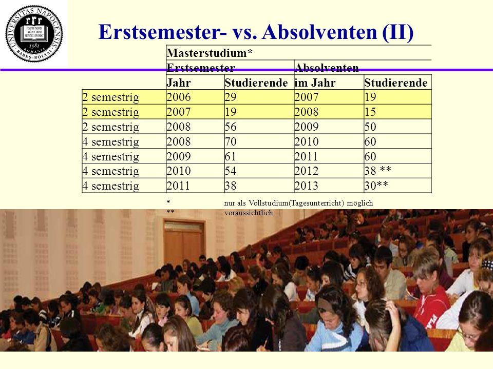 Erstsemester- vs. Absolventen (II)
