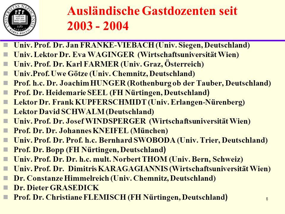 Ausländische Gastdozenten seit 2003 - 2004