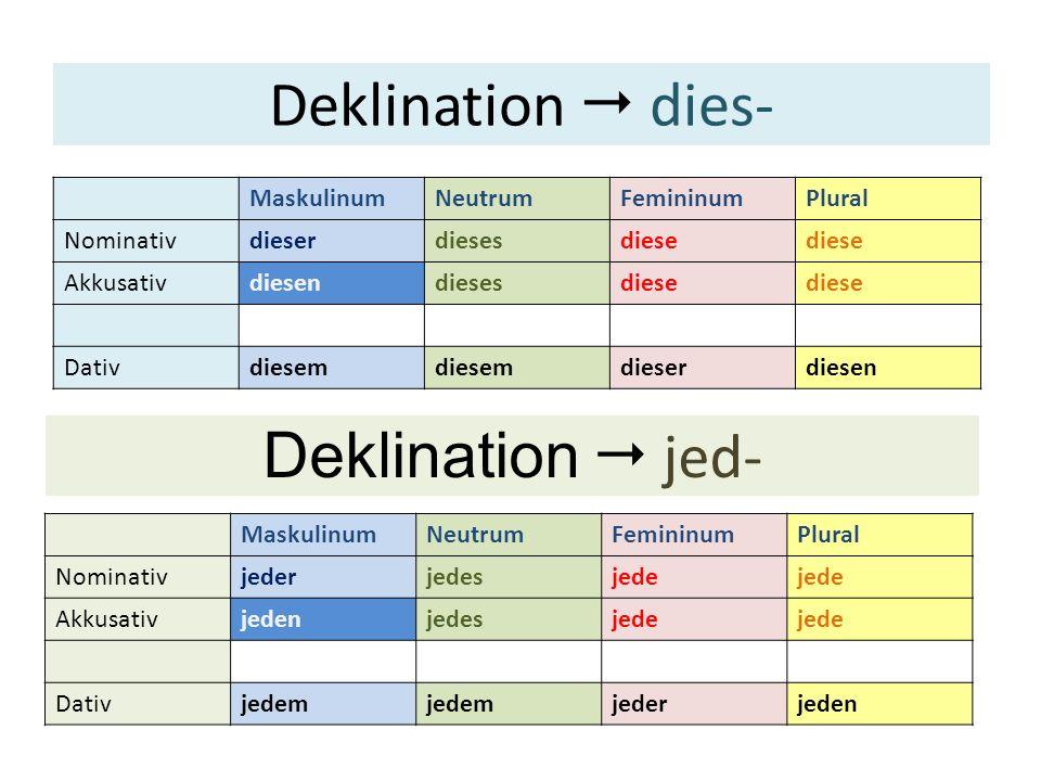Deklination  dies- Deklination  jed- Maskulinum Neutrum Femininum