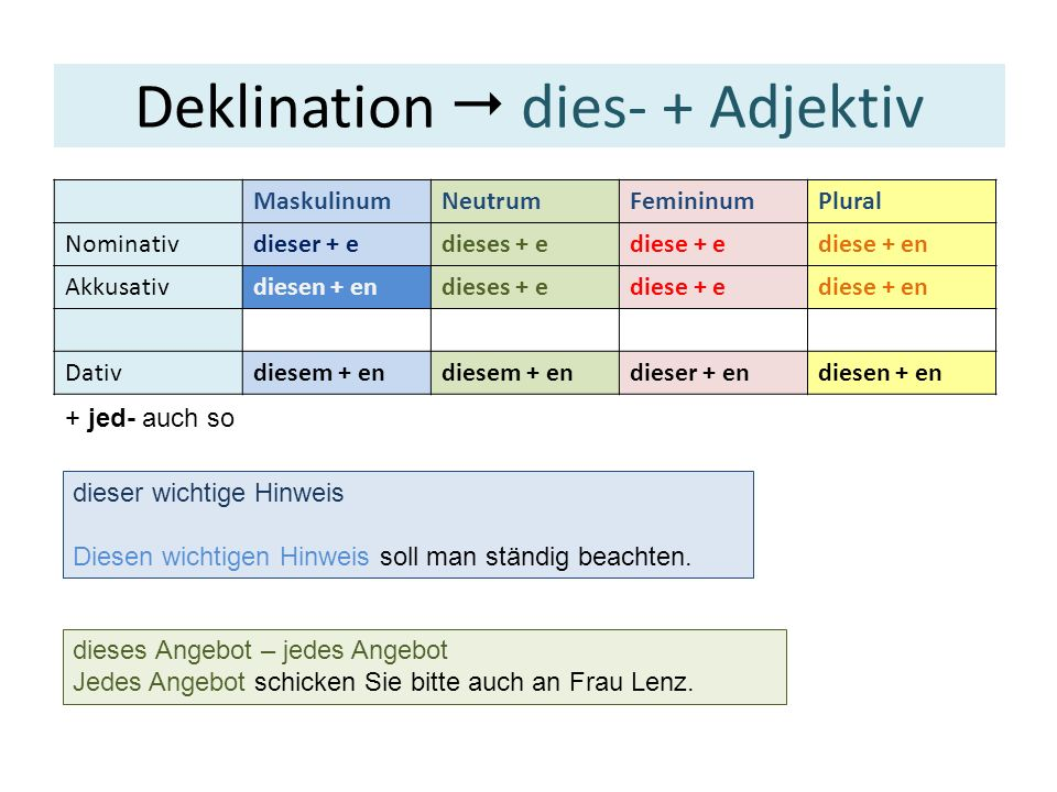 Deklination  dies- + Adjektiv