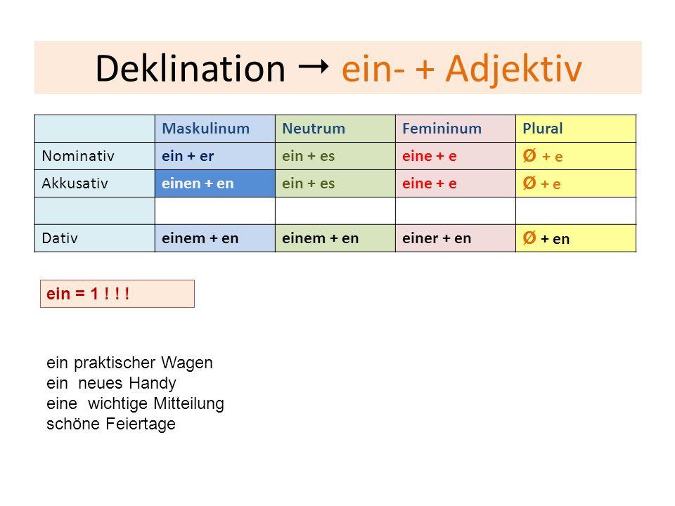 Deklination  ein- + Adjektiv